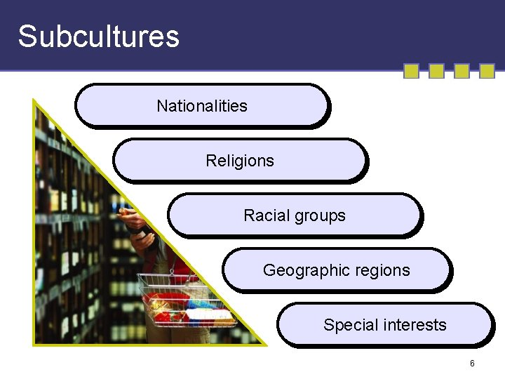 Subcultures Nationalities Religions Racial groups Geographic regions Special interests 6