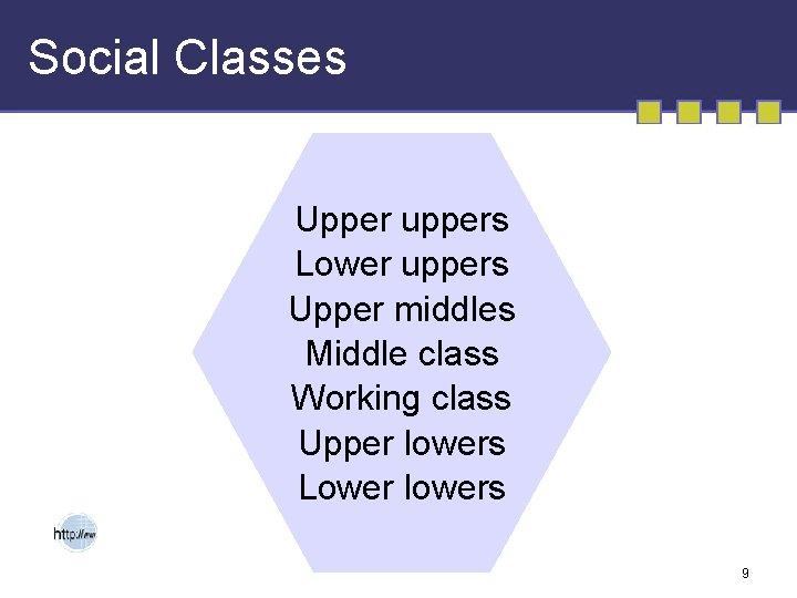 Social Classes Upper uppers Lower uppers Upper middles Middle class Working class Upper lowers
