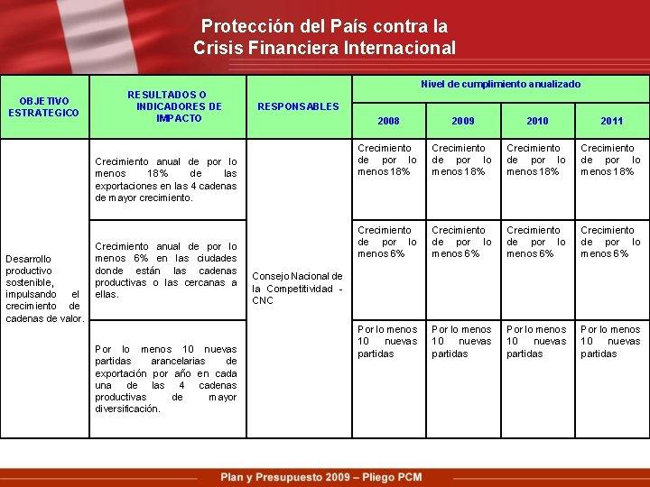 Protección del País contra la Crisis Financiera Internacional OBJETIVO ESTRATEGICO RESULTADOS O INDICADORES DE