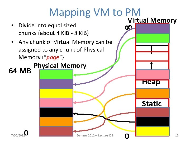 Mapping VM to PM • Divide into equal sized chunks (about 4 Ki. B