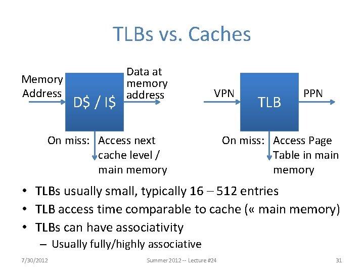 TLBs vs. Caches Memory Address D$ / I$ Data at memory address VPN On