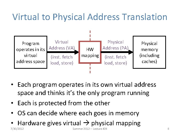Virtual to Physical Address Translation Virtual Program operates in its Address (VA) virtual (inst.