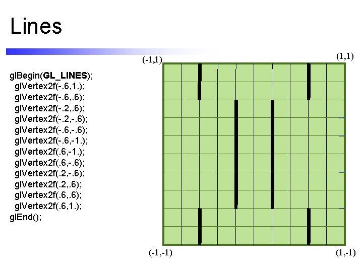 Lines (-1, 1) (1, 1) gl. Begin(GL_LINES); gl. Vertex 2 f(-. 6, 1. );