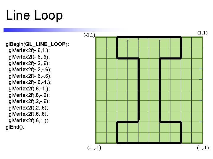 Line Loop (-1, 1) (1, 1) gl. Begin(GL_LINE_LOOP); gl. Vertex 2 f(-. 6, 1.