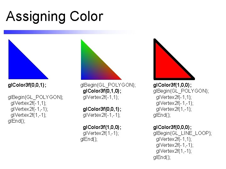 Assigning Color gl. Color 3 f(0, 0, 1); gl. Begin(GL_POLYGON); gl. Vertex 2 f(-1,