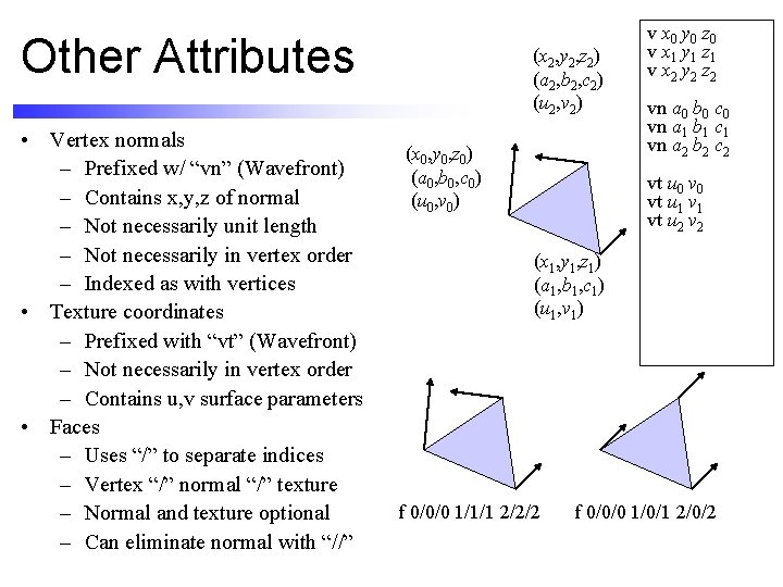"""Other Attributes • Vertex normals – Prefixed w/ """"vn"""" (Wavefront) – Contains x, y,"""
