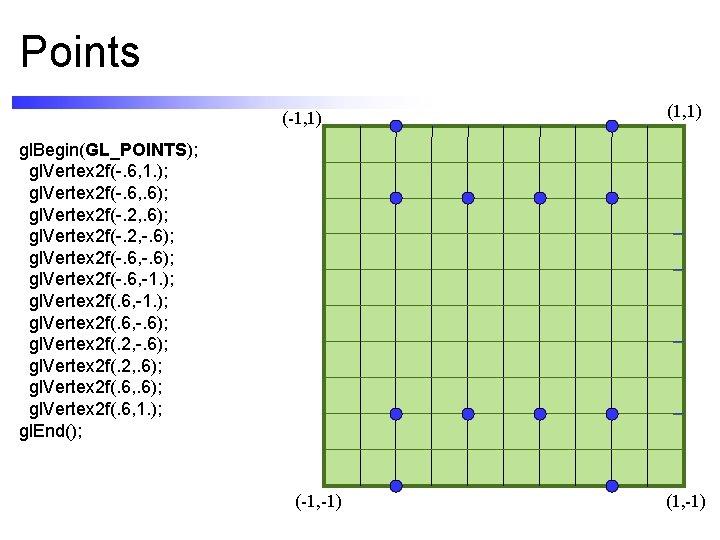 Points (-1, 1) (1, 1) gl. Begin(GL_POINTS); gl. Vertex 2 f(-. 6, 1. );