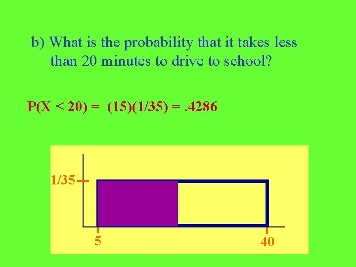 b) What is the probability that it takes less than 20 minutes to drive