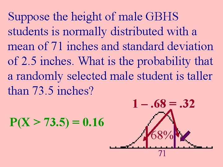 Suppose the height of male GBHS students is normally distributed with a mean of