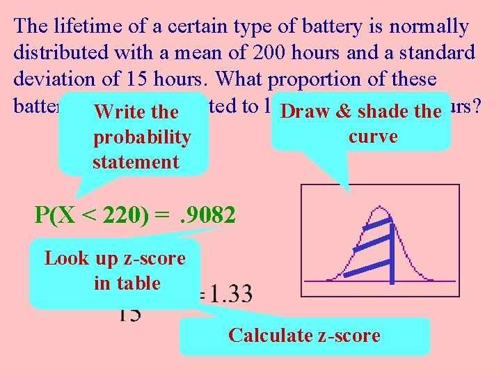 The lifetime of a certain type of battery is normally distributed with a mean