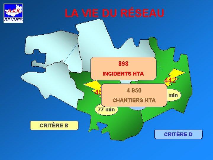 LA VIE DU RÉSEAU 898 INCIDENTS HTA 456 4 950 CHANTIERS HTA 26. 3