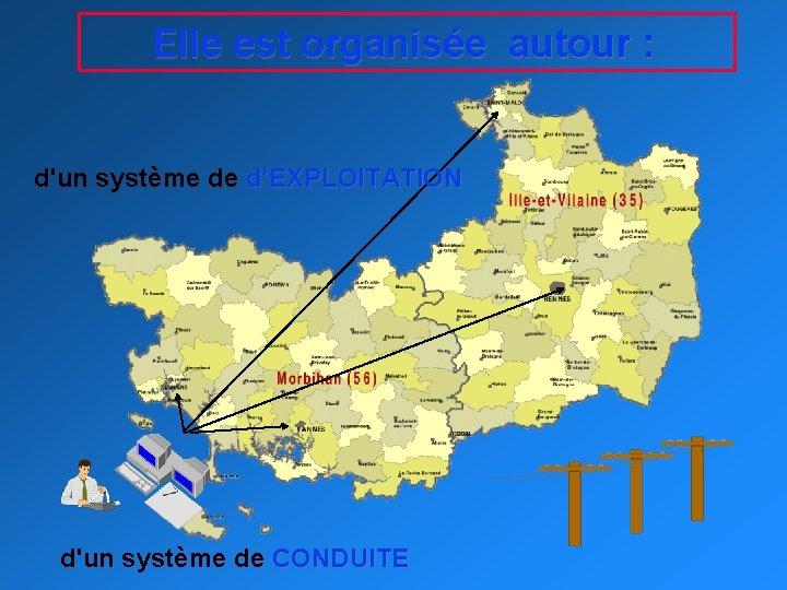 Elle est organisée autour : d'un système de d'EXPLOITATION d'un système de CONDUITE