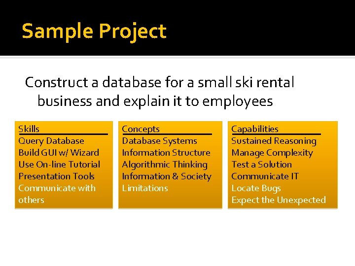 Sample Project Construct a database for a small ski rental business and explain it