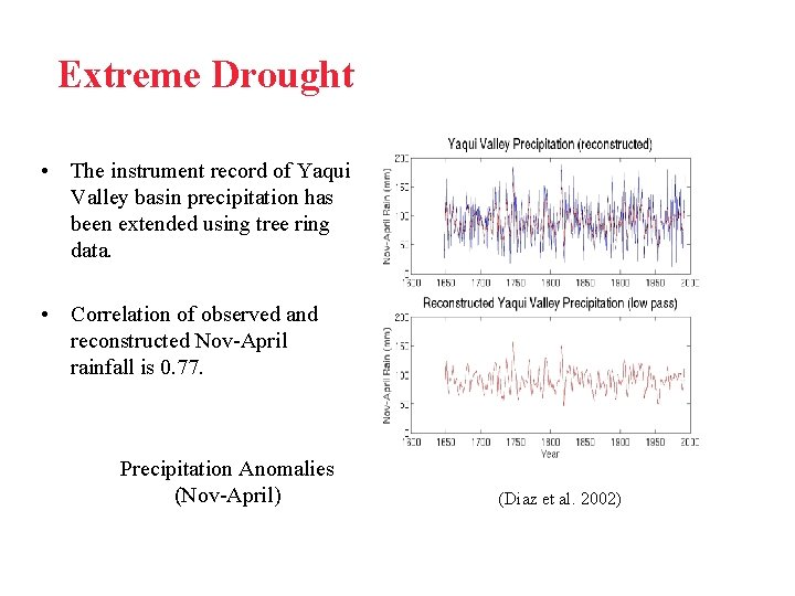 Extreme Drought • The instrument record of Yaqui Valley basin precipitation has been extended