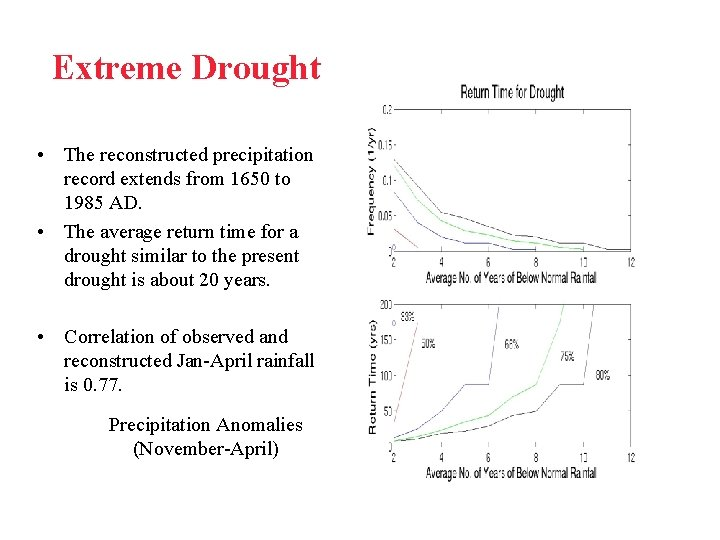Extreme Drought • The reconstructed precipitation record extends from 1650 to 1985 AD. •
