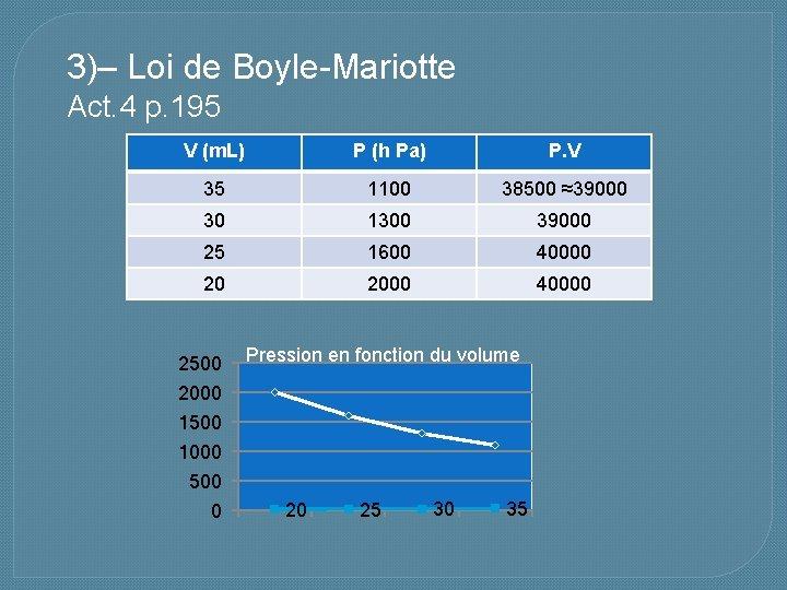 3)– Loi de Boyle-Mariotte Act. 4 p. 195 V (m. L) P (h Pa)