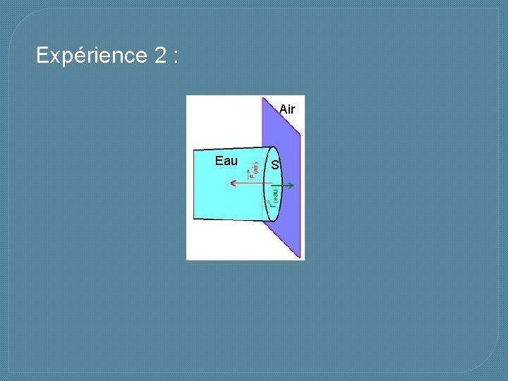Expérience 2 : Air Eau S