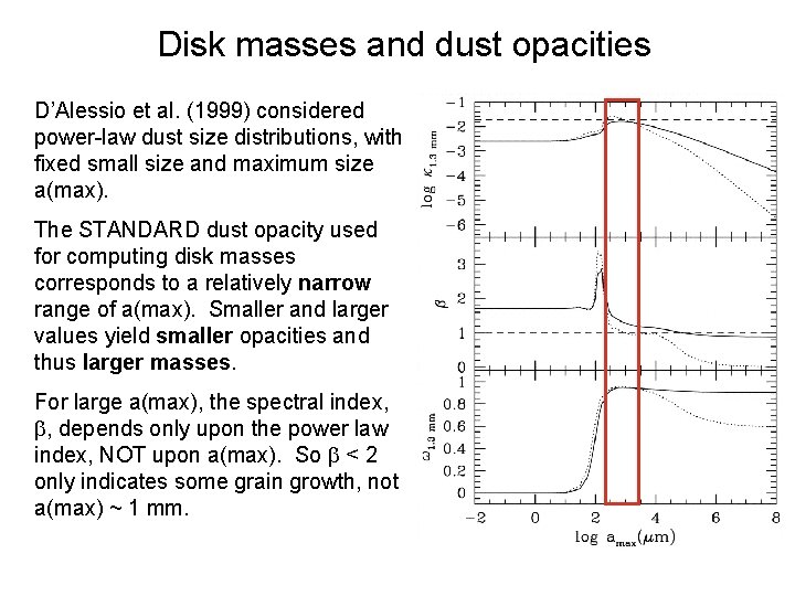 Disk masses and dust opacities D'Alessio et al. (1999) considered power-law dust size distributions,