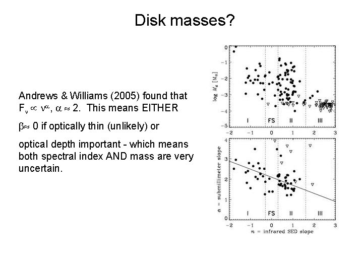 Disk masses? Andrews & Williams (2005) found that F , 2. This means EITHER