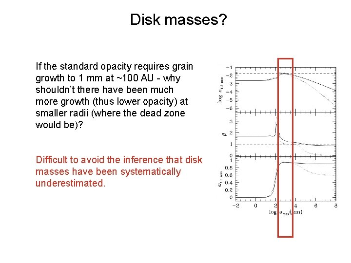Disk masses? If the standard opacity requires grain growth to 1 mm at ~100