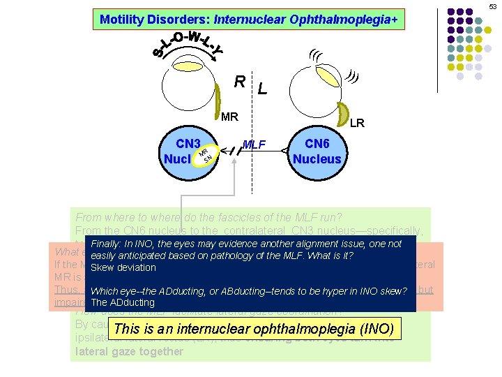 53 Motility Disorders: Internuclear Ophthalmoplegia+ ((( ))) R L LR MLF CN 6 Nucleus