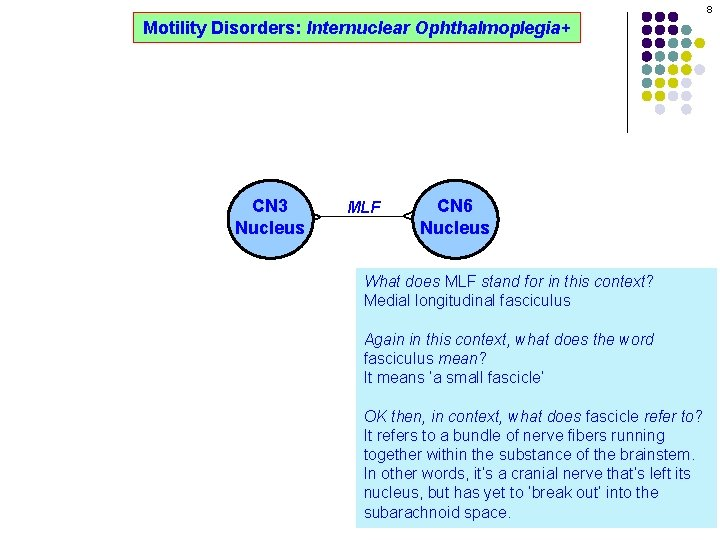 8 Motility Disorders: Internuclear Ophthalmoplegia+ MLF CN 6 Nucleus ^ ^ CN 3 Nucleus