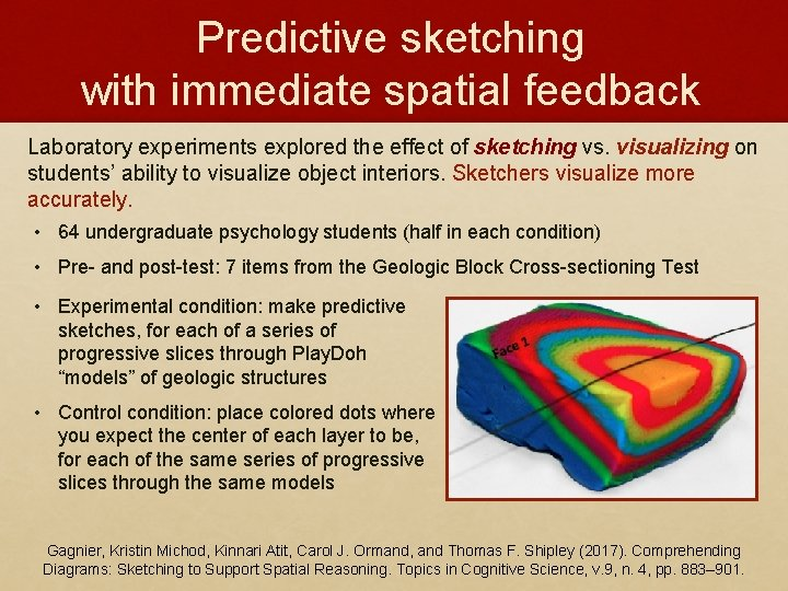 Predictive sketching with immediate spatial feedback Laboratory experiments explored the effect of sketching vs.