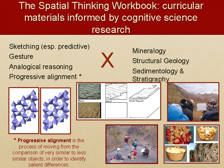 The Spatial Thinking Workbook: curricular materials informed by cognitive science research Sketching (esp. predictive)