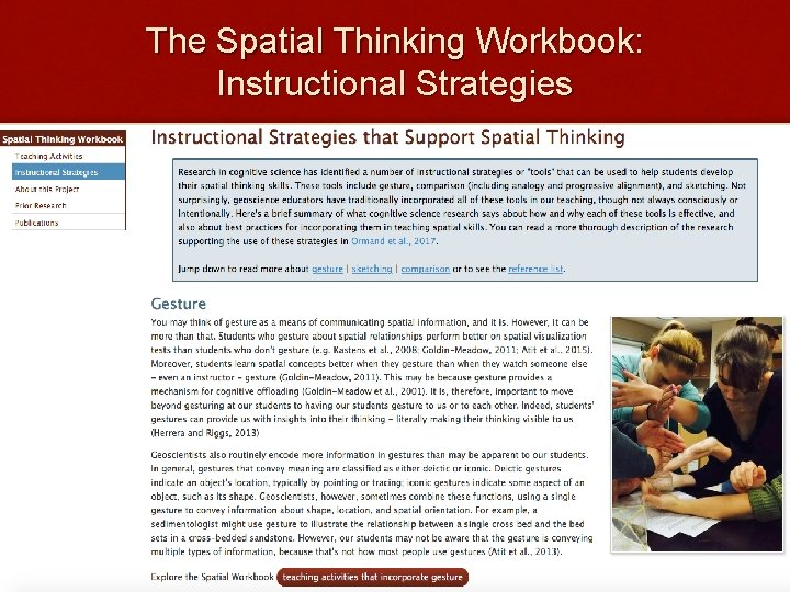 The Spatial Thinking Workbook: Instructional Strategies