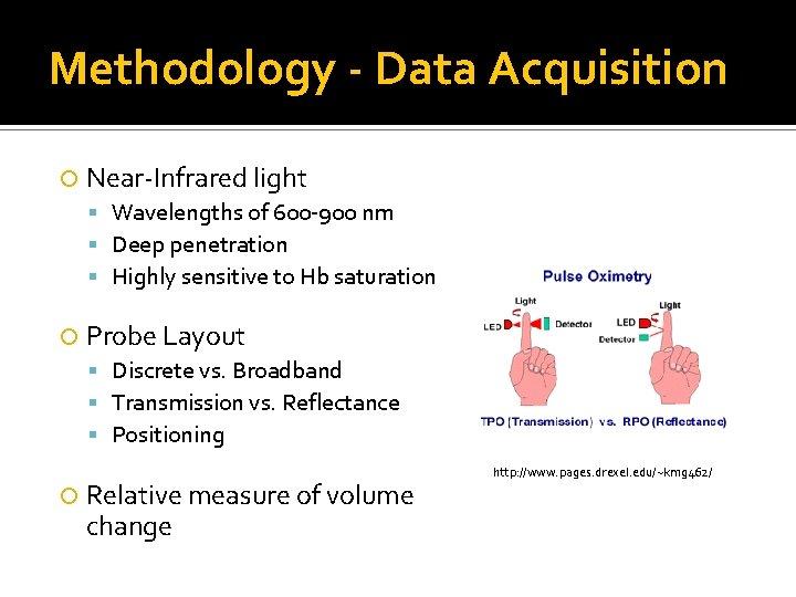 Methodology - Data Acquisition Near-Infrared light Wavelengths of 600 -900 nm Deep penetration Highly