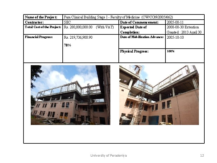 Name of the Project: Contractor: Para Clinical Building Stage I - Faculty of Medicine