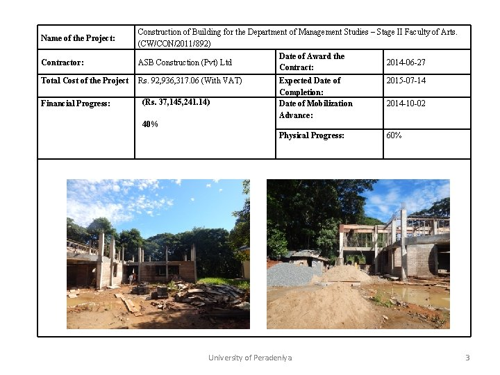 Name of the Project: Contractor: Total Cost of the Project Financial Progress: Construction of