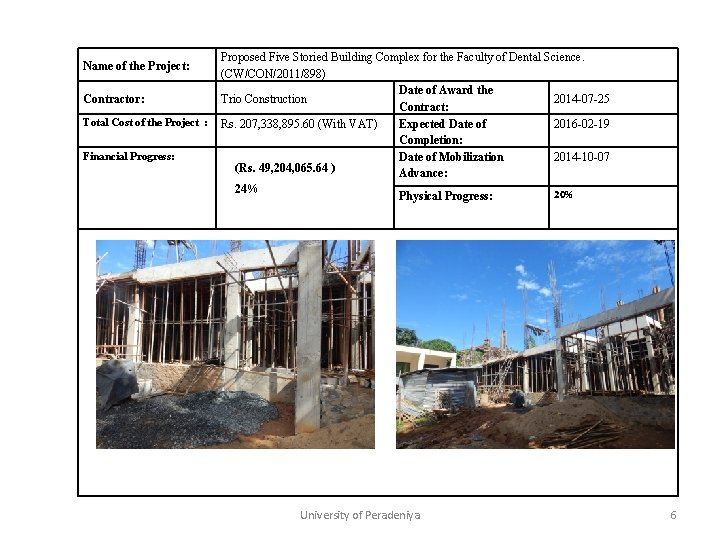 Name of the Project: Contractor: Total Cost of the Project : Financial Progress: Proposed
