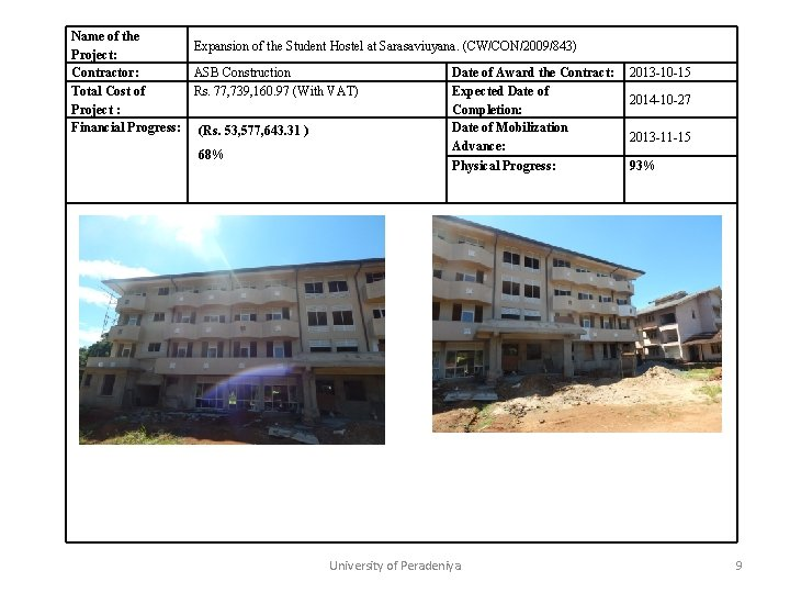 Name of the Expansion of the Student Hostel at Sarasaviuyana. (CW/CON/2009/843) Project: Contractor: ASB