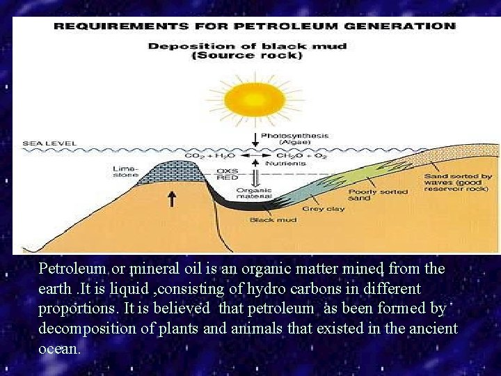 Petroleum or mineral oil is an organic matter mined from the earth. It is