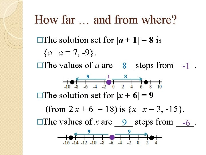 How far … and from where? �The solution set for |a + 1| =