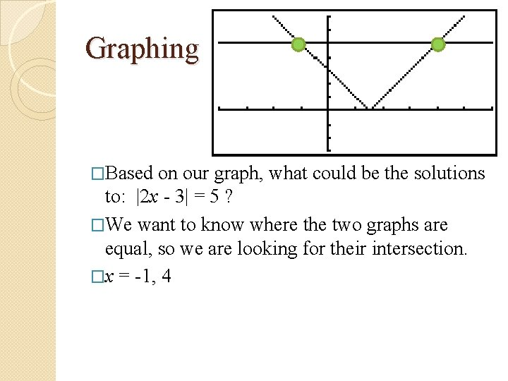 Graphing �Based on our graph, what could be the solutions to: |2 x -