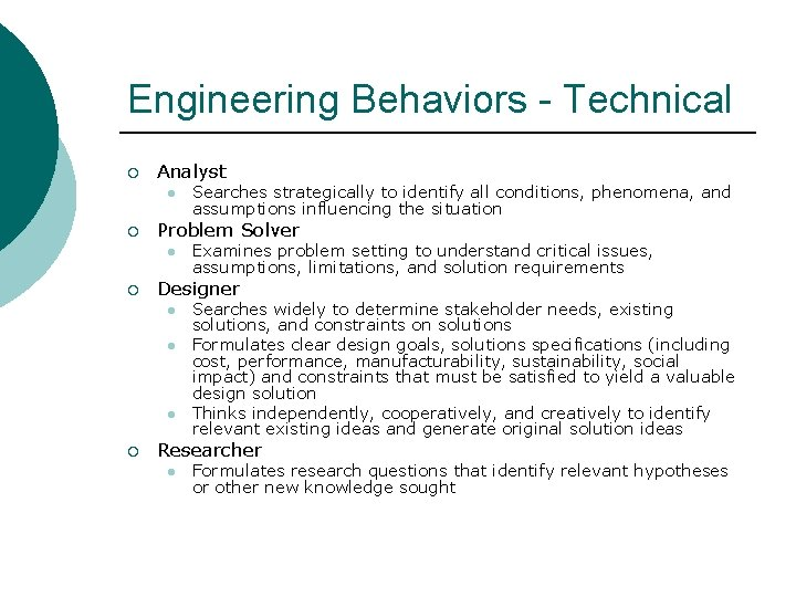 Engineering Behaviors - Technical ¡ Analyst l ¡ Problem Solver l ¡ Examines problem