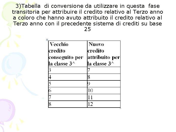 3)Tabella di conversione da utilizzare in questa fase transitoria per attribuire il credito relativo