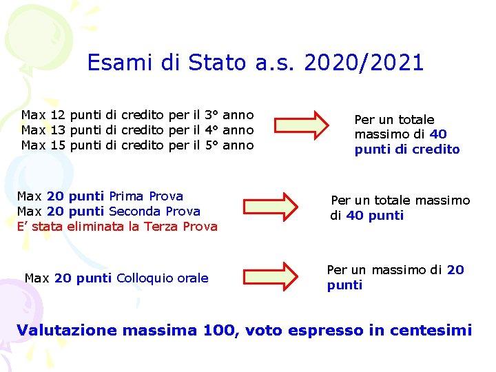 Esami di Stato a. s. 2020/2021 Max 12 punti di credito per il 3°