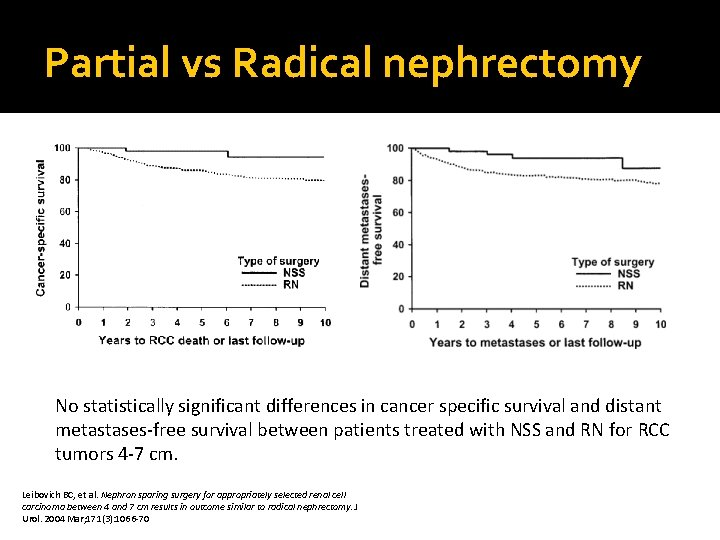 Partial vs Radical nephrectomy No statistically significant differences in cancer specific survival and distant