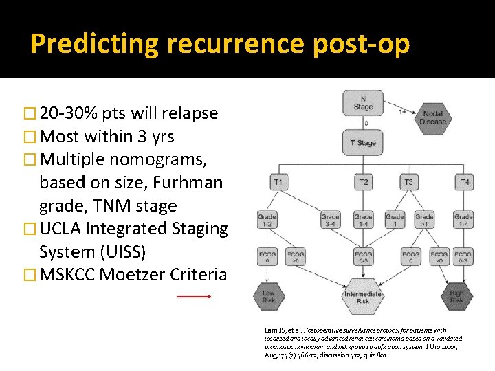 Predicting recurrence post-op � 20 -30% pts will relapse � Most within 3 yrs