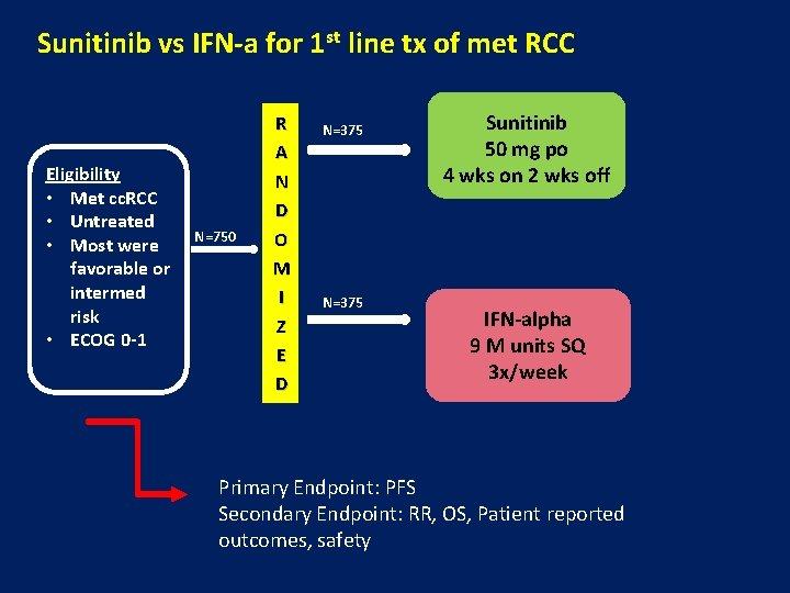 Sunitinib vs IFN-a for 1 st line tx of met RCC Eligibility • Met