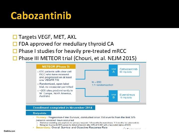 Cabozantinib � Targets VEGF, MET, AXL � FDA approved for medullary thyroid CA �