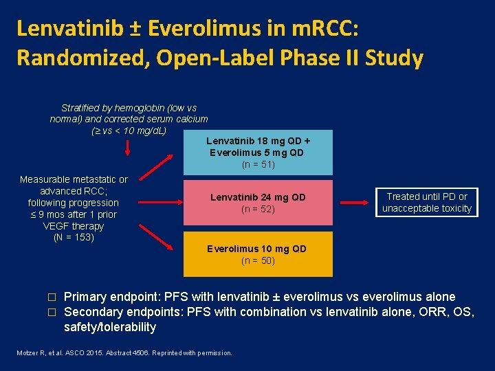 Lenvatinib ± Everolimus in m. RCC: Randomized, Open-Label Phase II Study Stratified by hemoglobin