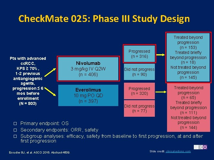 Check. Mate 025: Phase III Study Design Pts with advanced cc. RCC, KPS ≥