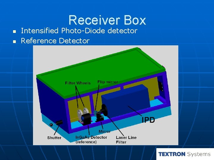 Receiver Box Intensified Photo-Diode detector Reference Detector