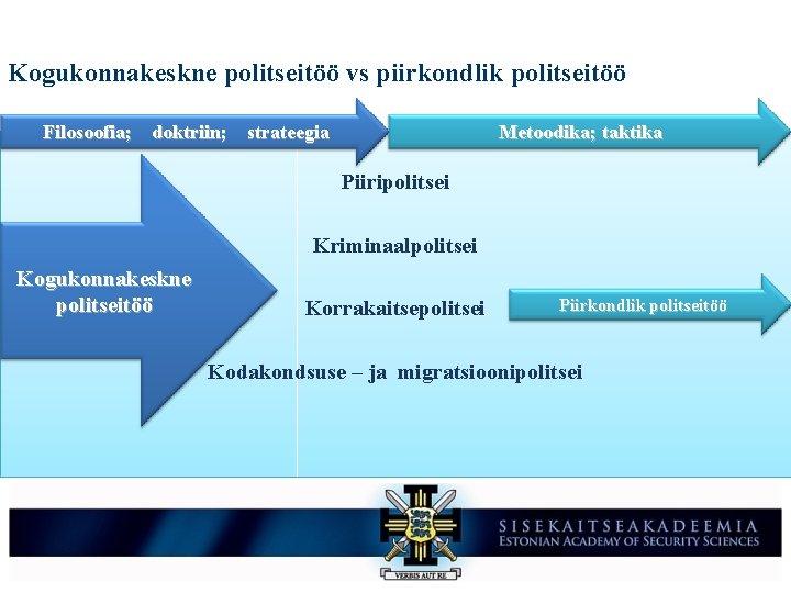 Kogukonnakeskne politseitöö vs piirkondlik politseitöö Filosoofia; doktriin; strateegia Metoodika; taktika Piiripolitsei Kriminaalpolitsei Kogukonnakeskne politseitöö
