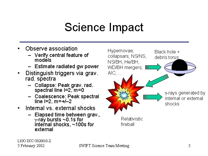 Science Impact • Observe association – Verify central feature of models – Estimate radiated