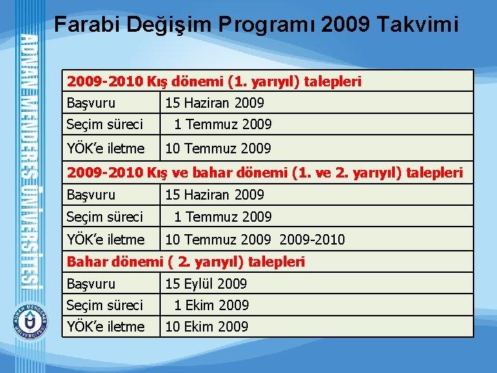 Farabi Değişim Programı 2009 Takvimi 2009 -2010 Kış dönemi (1. yarıyıl) talepleri Başvuru 15